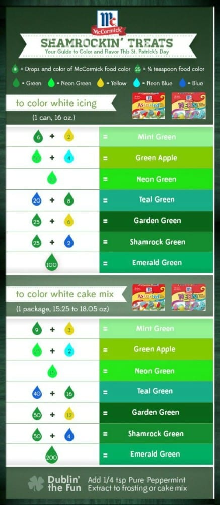 Green color guide